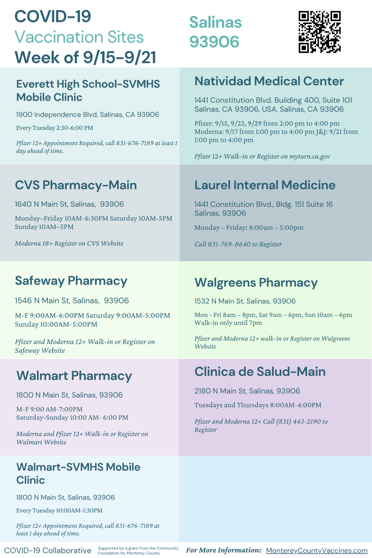 Vaccine Locations
