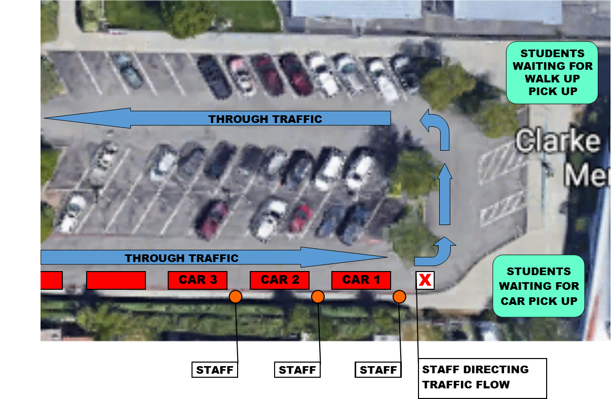 drop off/pick up procedure picture