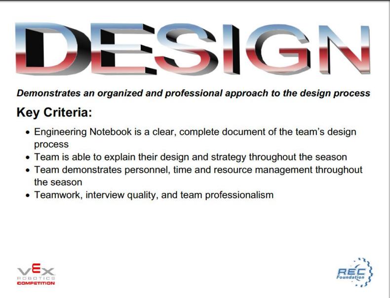 Design Award Standards