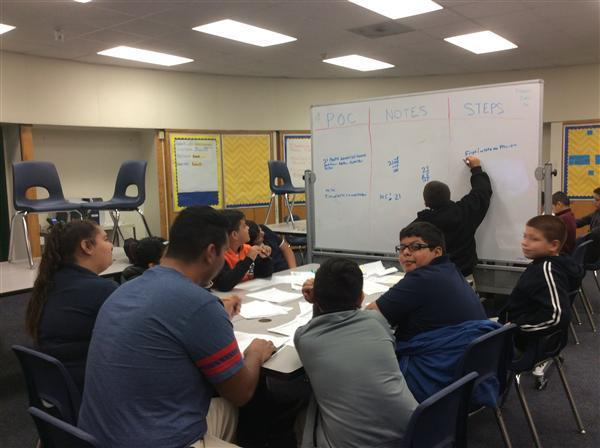 Students participating in AVID Class