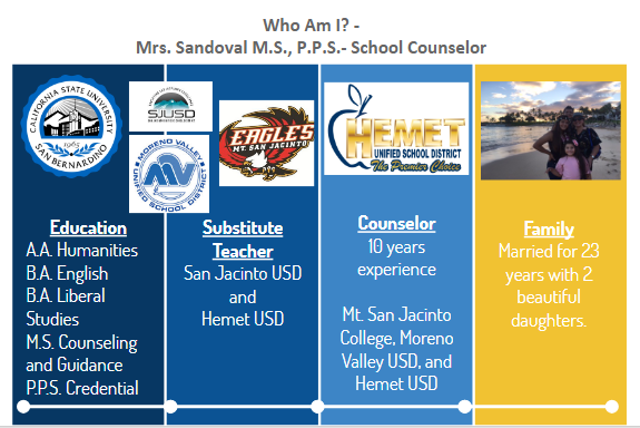 Introduction of Counselor