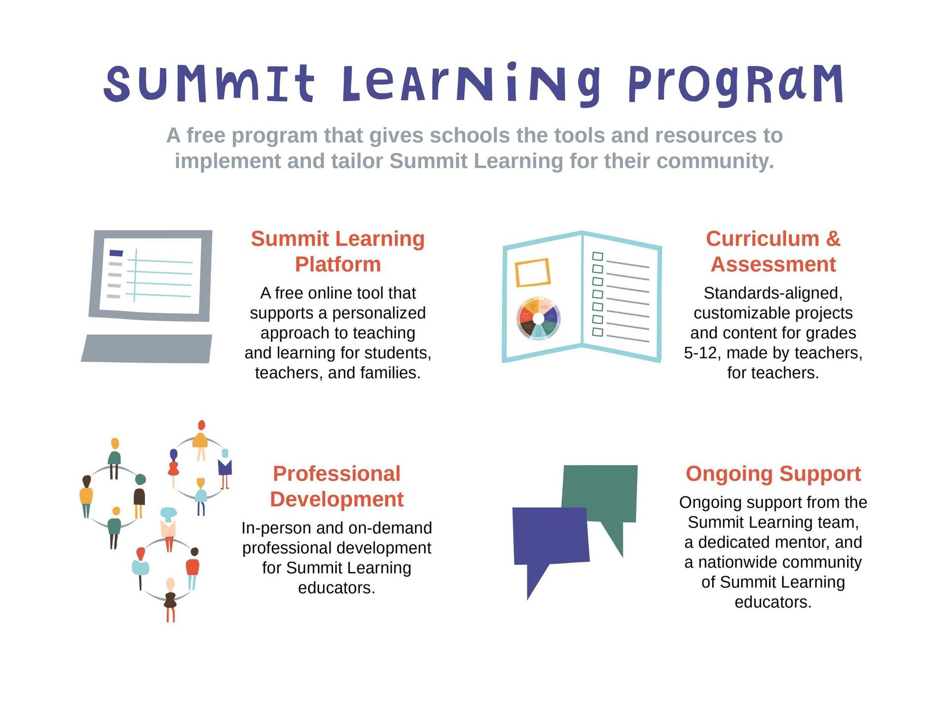 Poster explaining what the Summit Learning Platform is