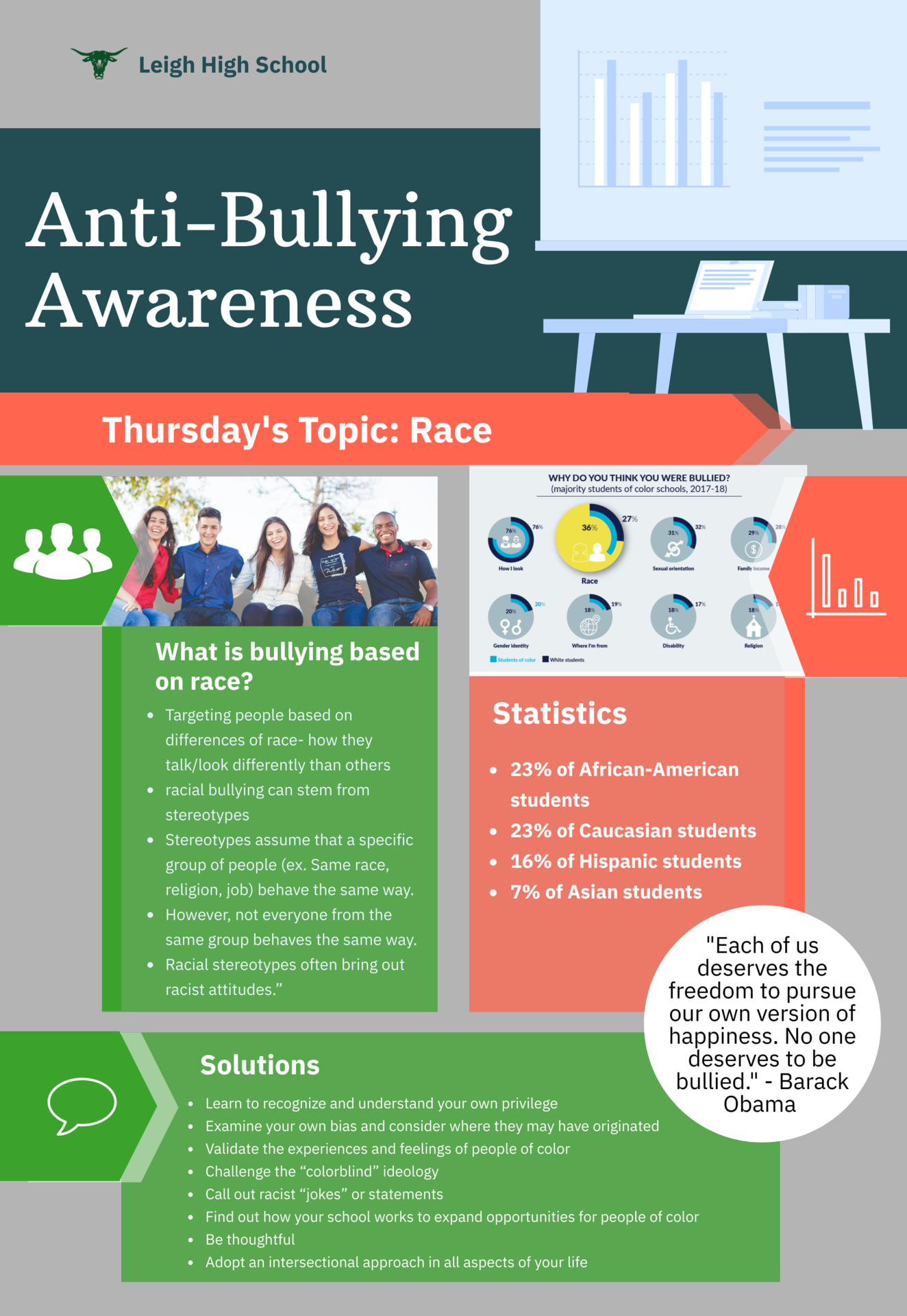 Anti Bullying Race