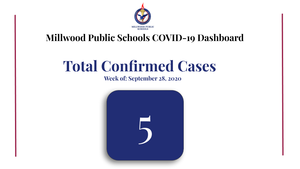 Covid Alerts Levels and Dashboard (7).png