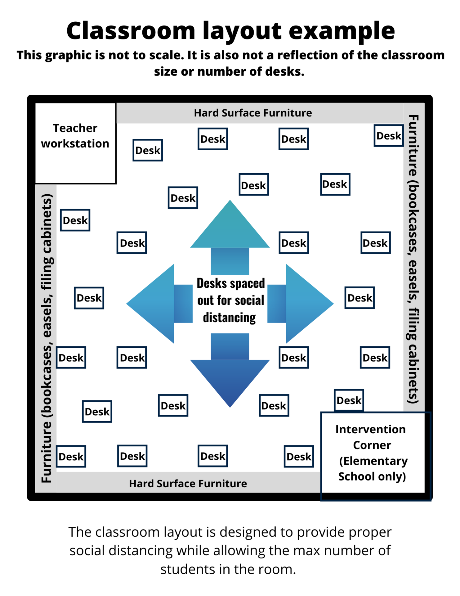 image of classroom layout