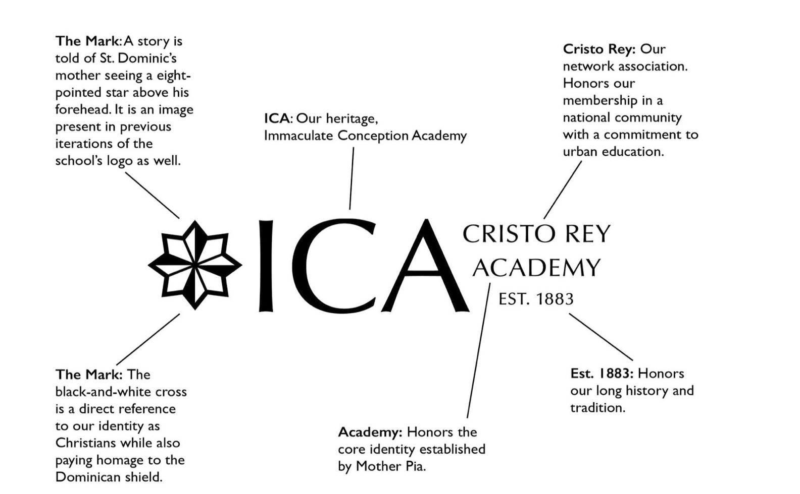 Description of the ICA Cristo Rey Logo