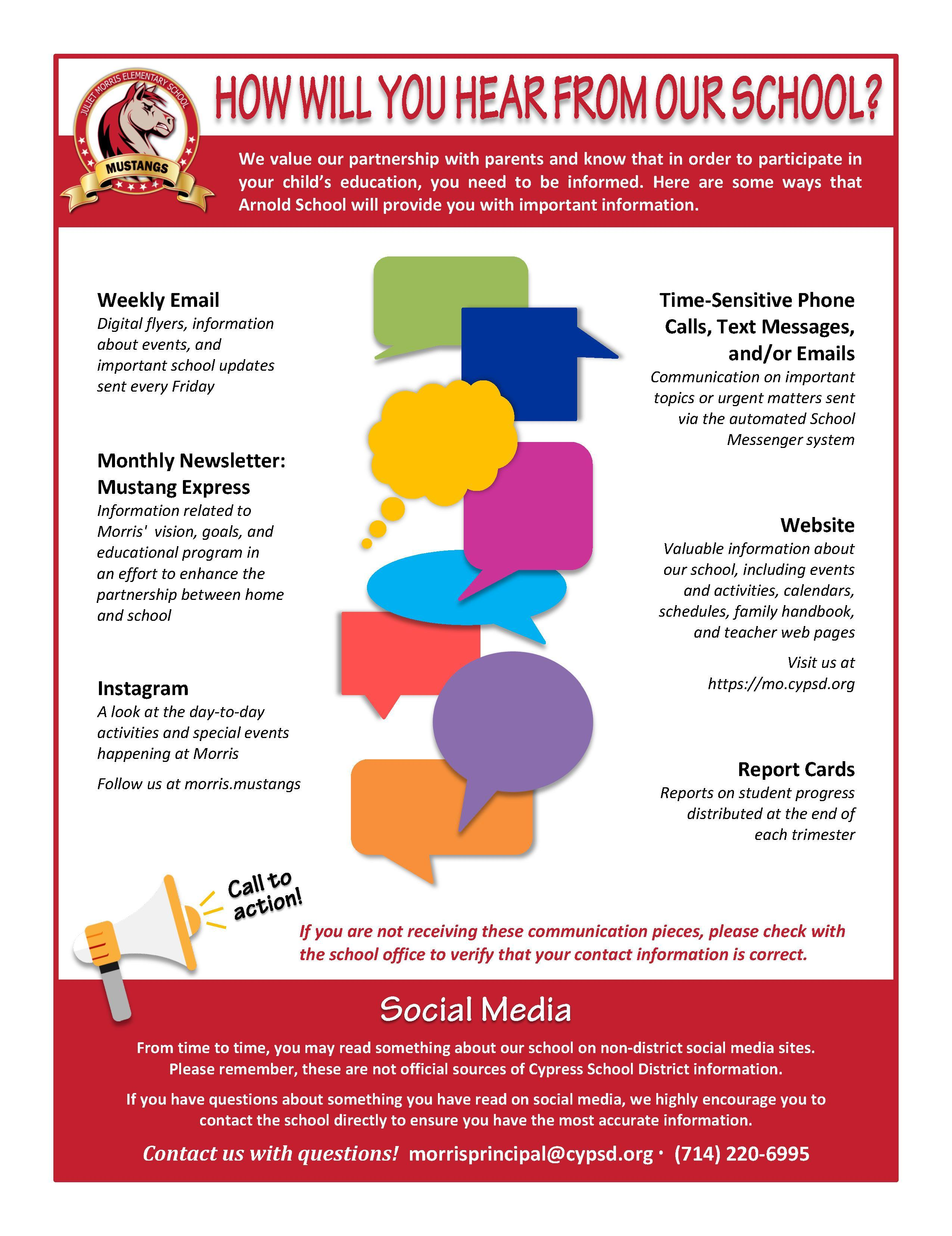 How Will You Hear From School Infographic