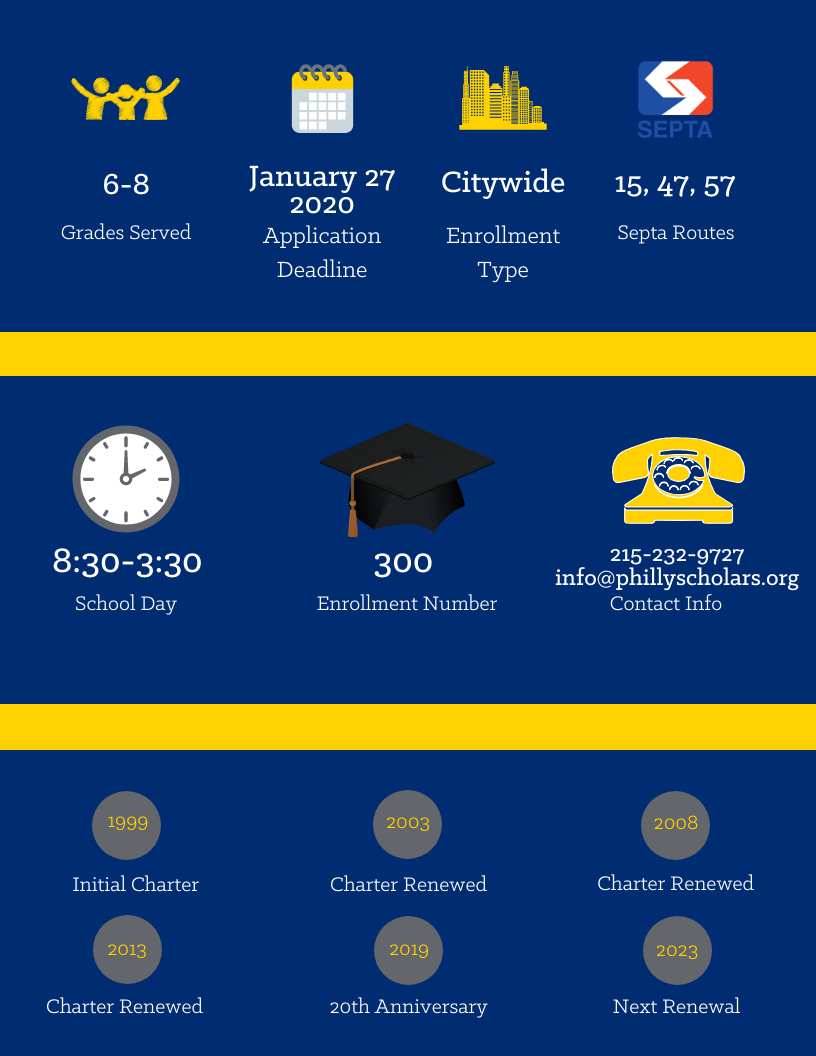 YSCS School Profile