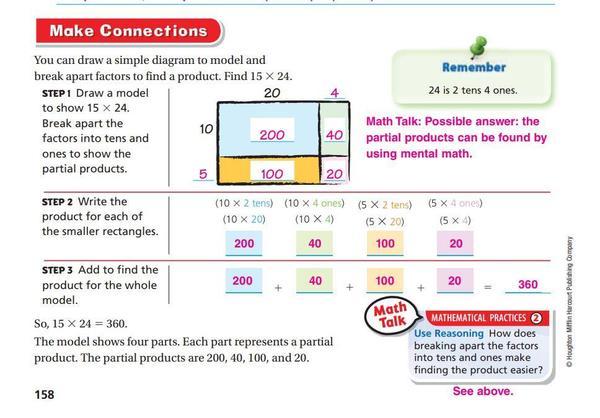 Go Math p. 158 Area Model Example.JPG