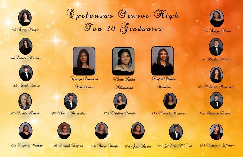 top 20 graduates 2021
