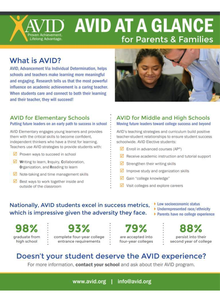 Why join AVID?