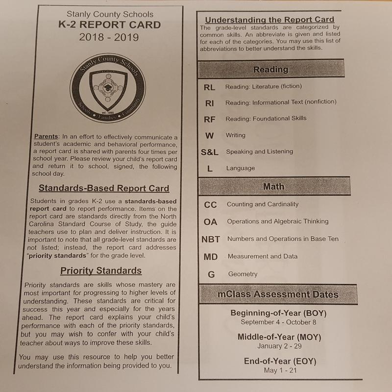 Important K-2 Report Card Information Featured Photo