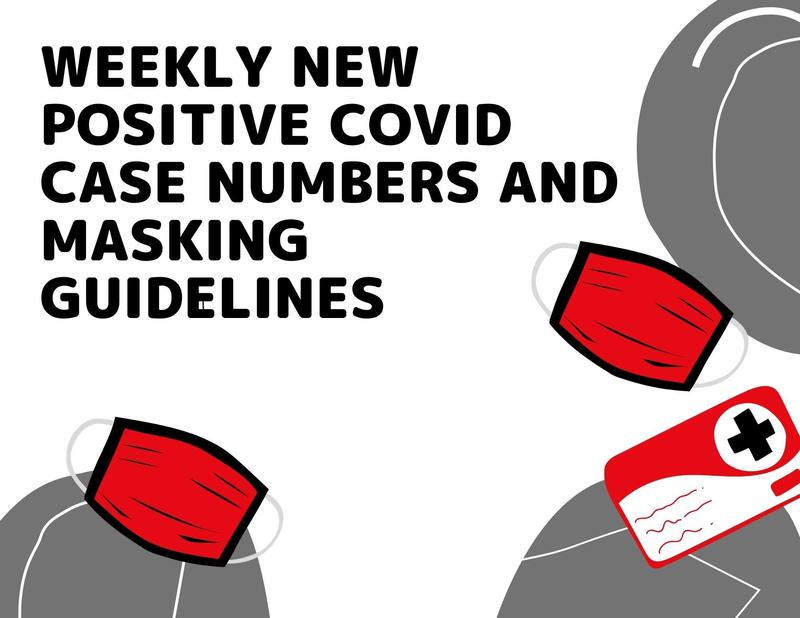 Weekly New COVID Case Numbers and Masking Guidelines Featured Photo