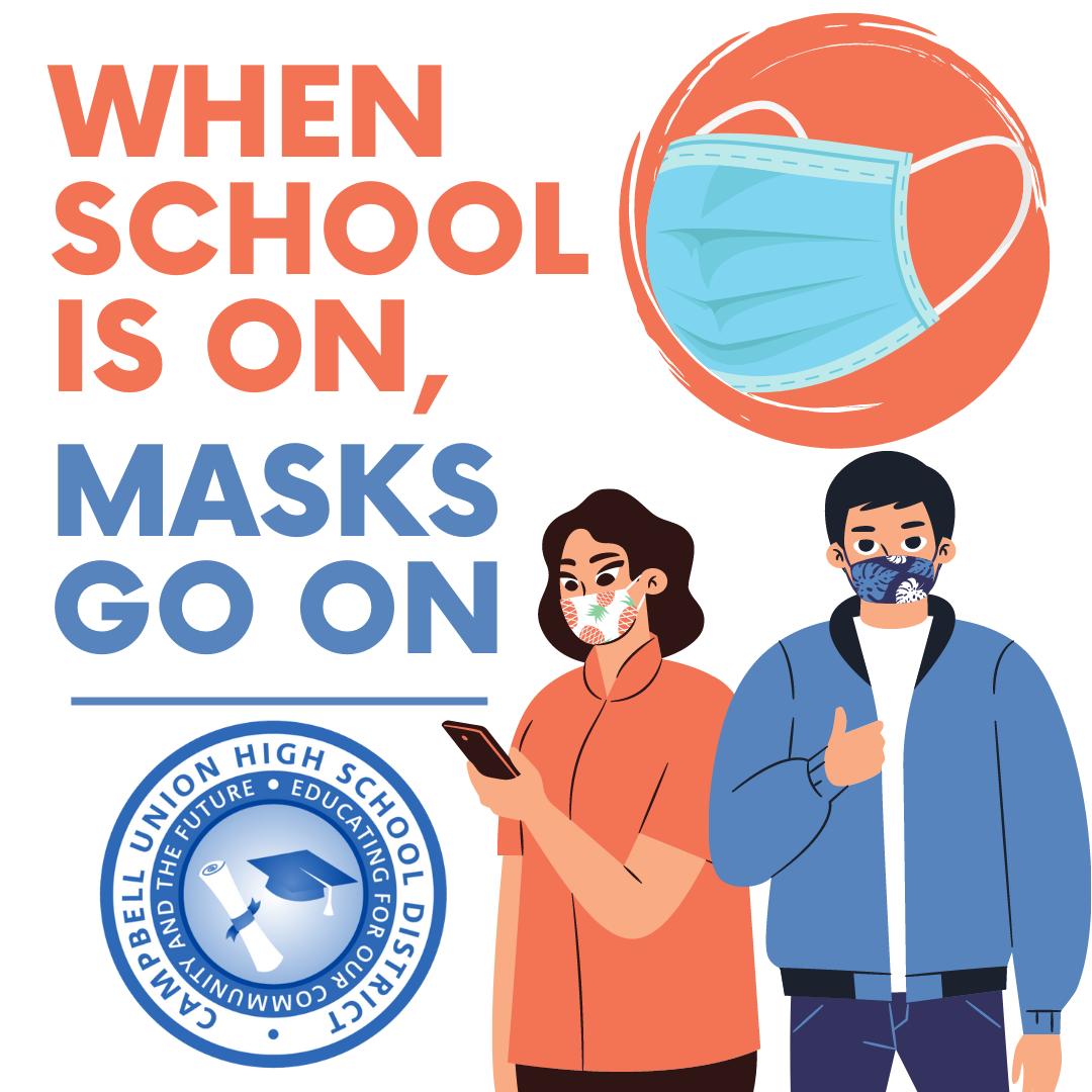 Face mask protocols