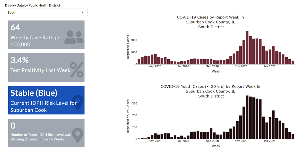 county case numbers graphics