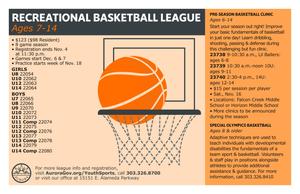 Aurora basketball league