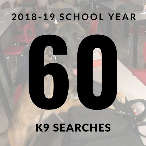 K9 dog on top of backpack with the stat stating 60 k9 searches in the 2018-19 school year.