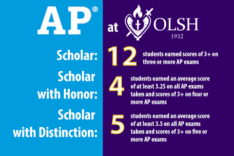 graphic showing OLSH students receiving AP recognition