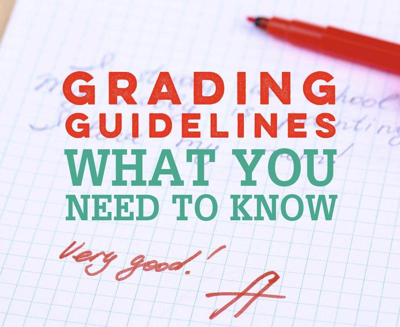 Standards Based Grading Featured Photo