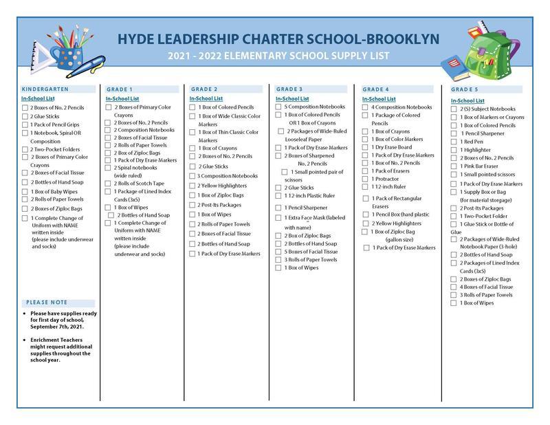 Elementary School Supply List 2021-2022 Featured Photo