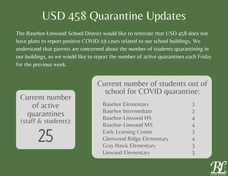 August 20 Quarantines