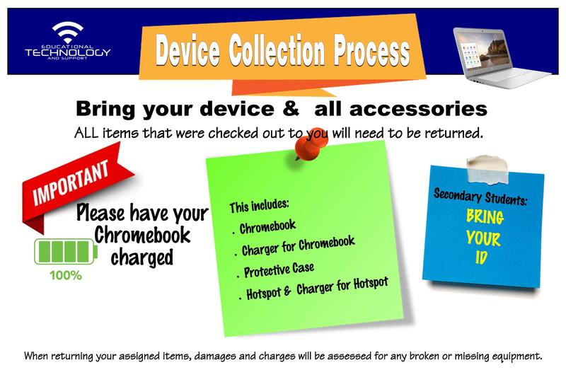 Device Collection Process Featured Photo