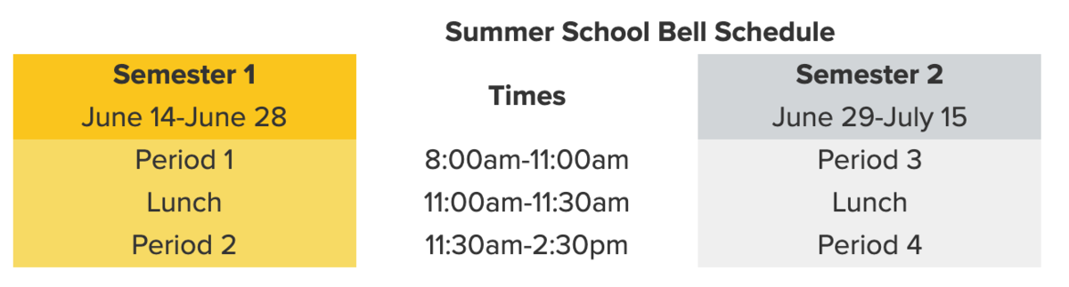 summer school bell schedule