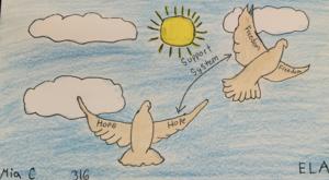 Mia Symbolism of Hope