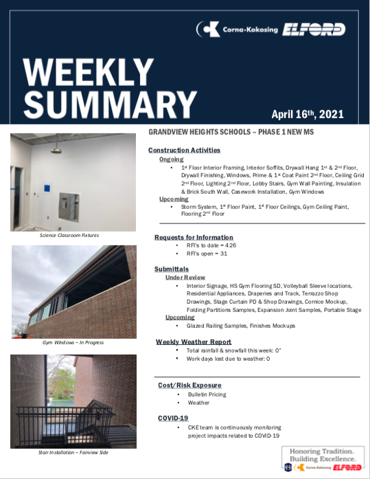 Image GHS Weekly Summary 2021 0416.png