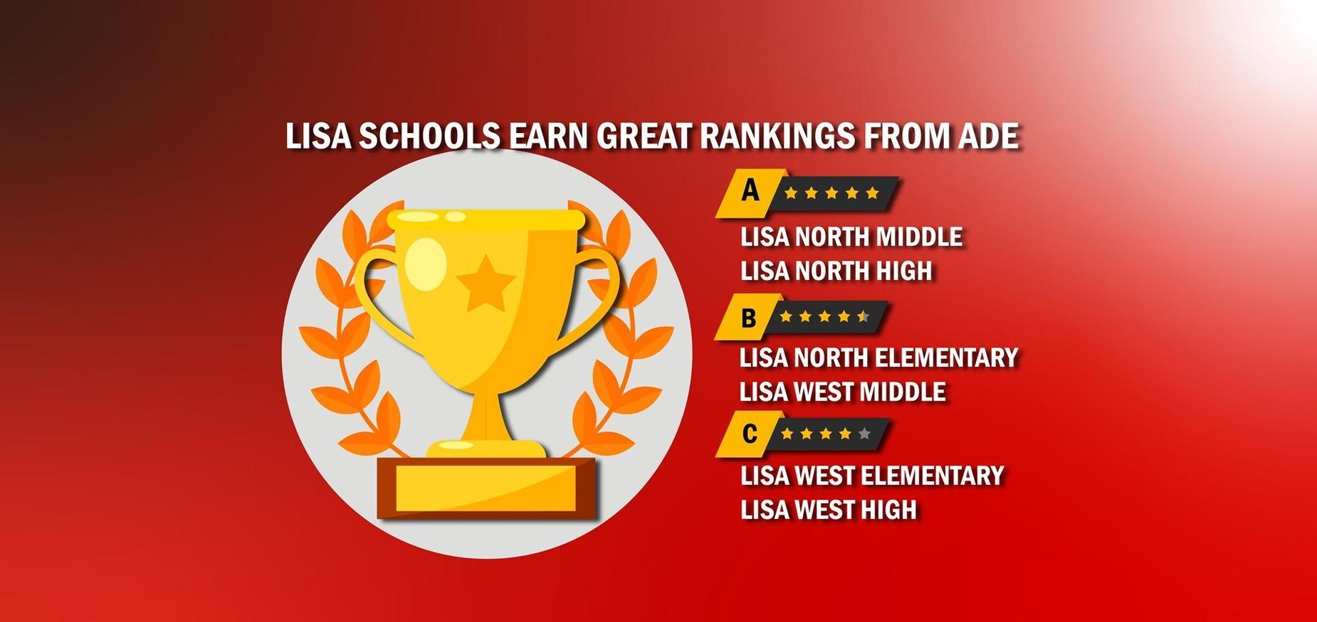 Letter rankings