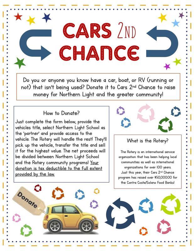 cars2ndchance