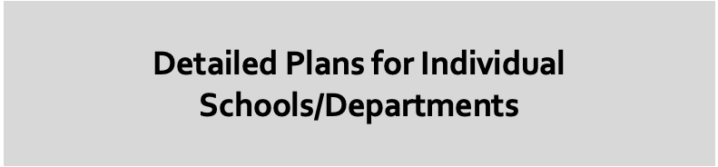 Detailed Plans for Individual Schools/Departments