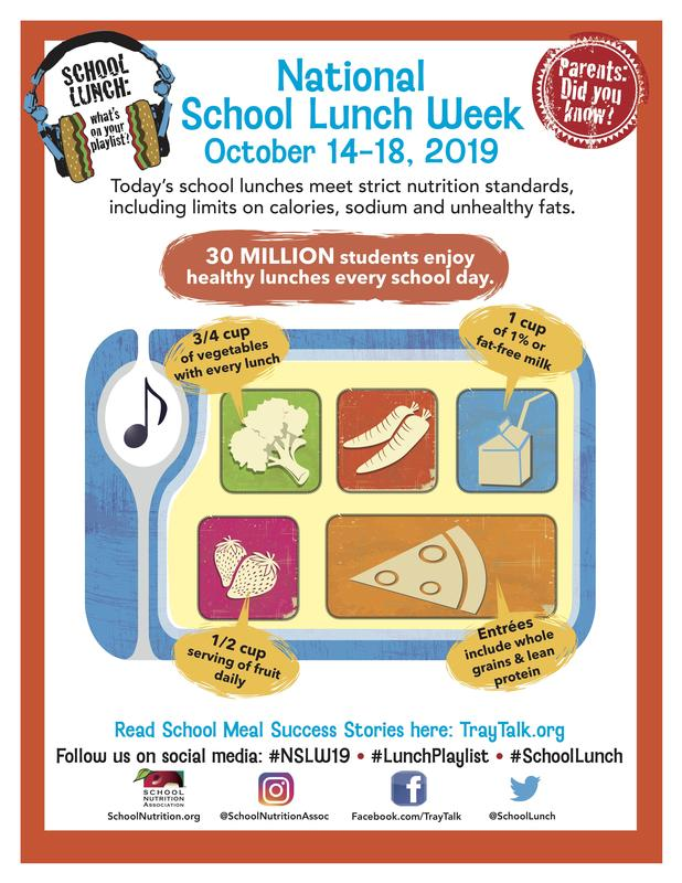 National School Lunch Week Inforgraphic