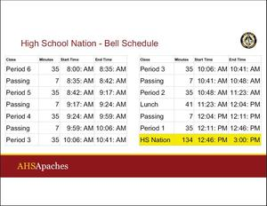 HIGH SCHOOL NATION BELL SCHEDULE