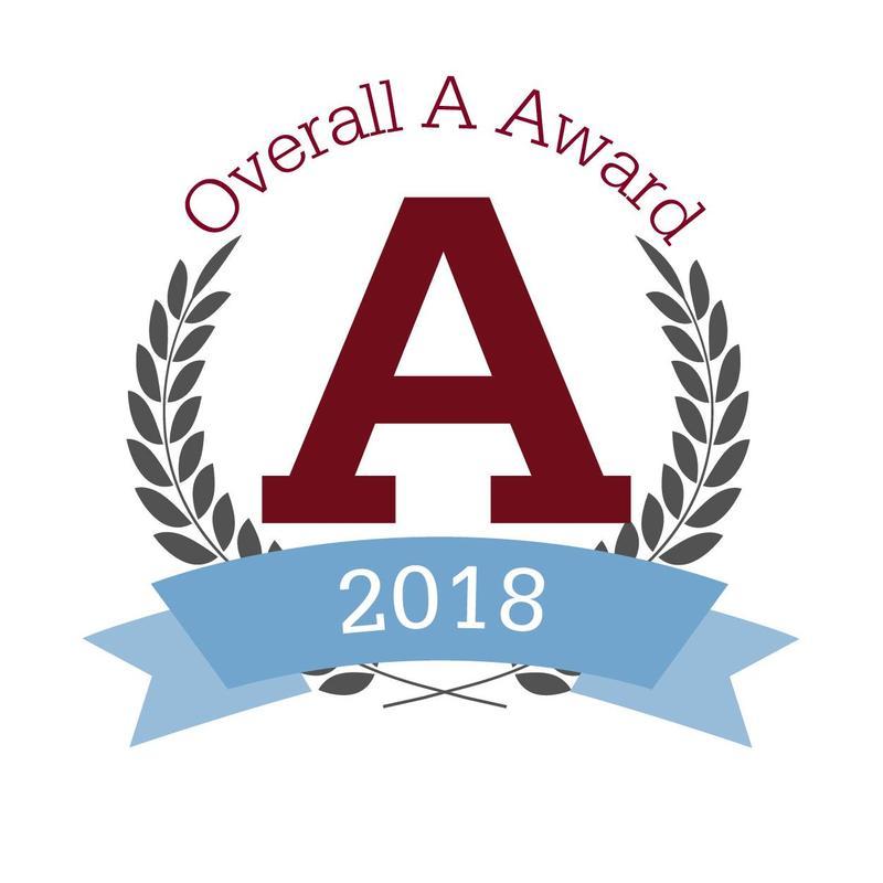 Overall A Award