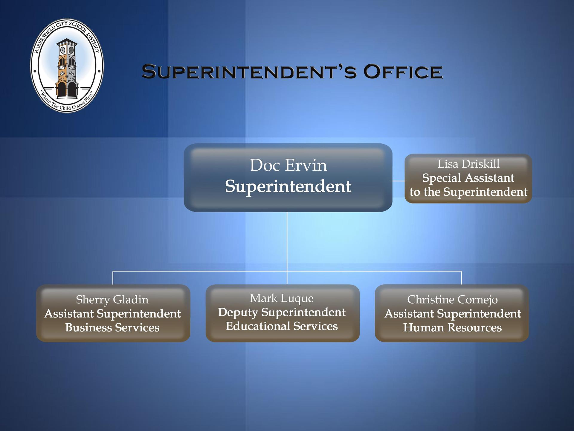 Office of the Superintendent May 2020