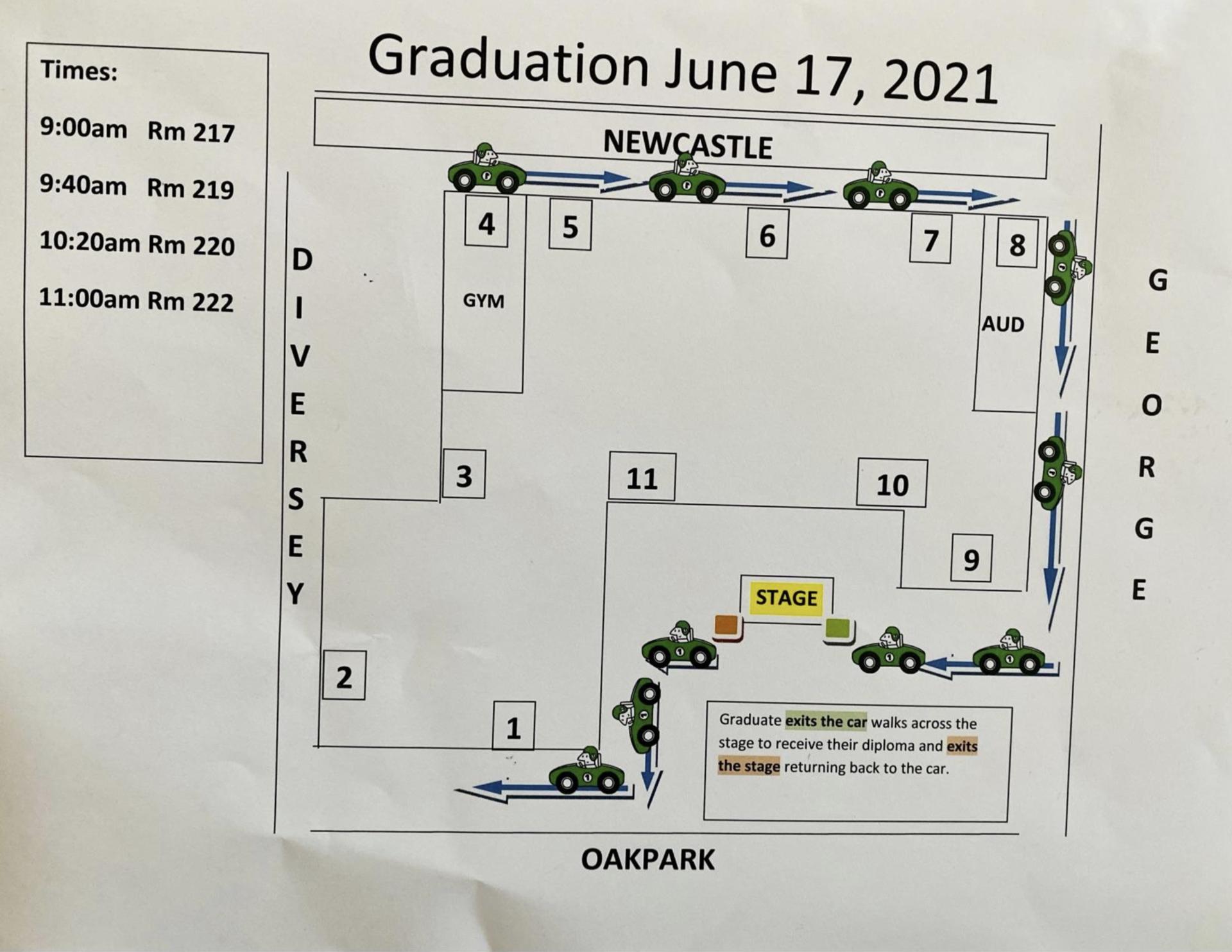 8th-Grade Graduation Route