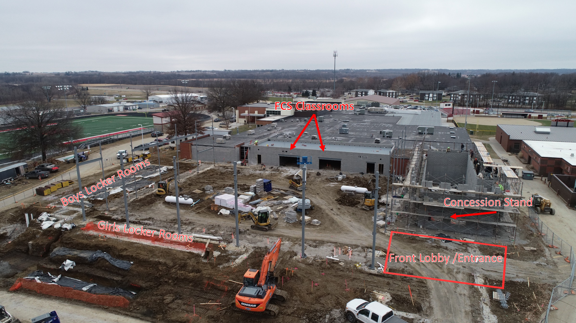 Drone Picture of IAC construction with labels