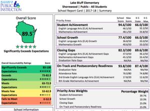 lake bluff report card