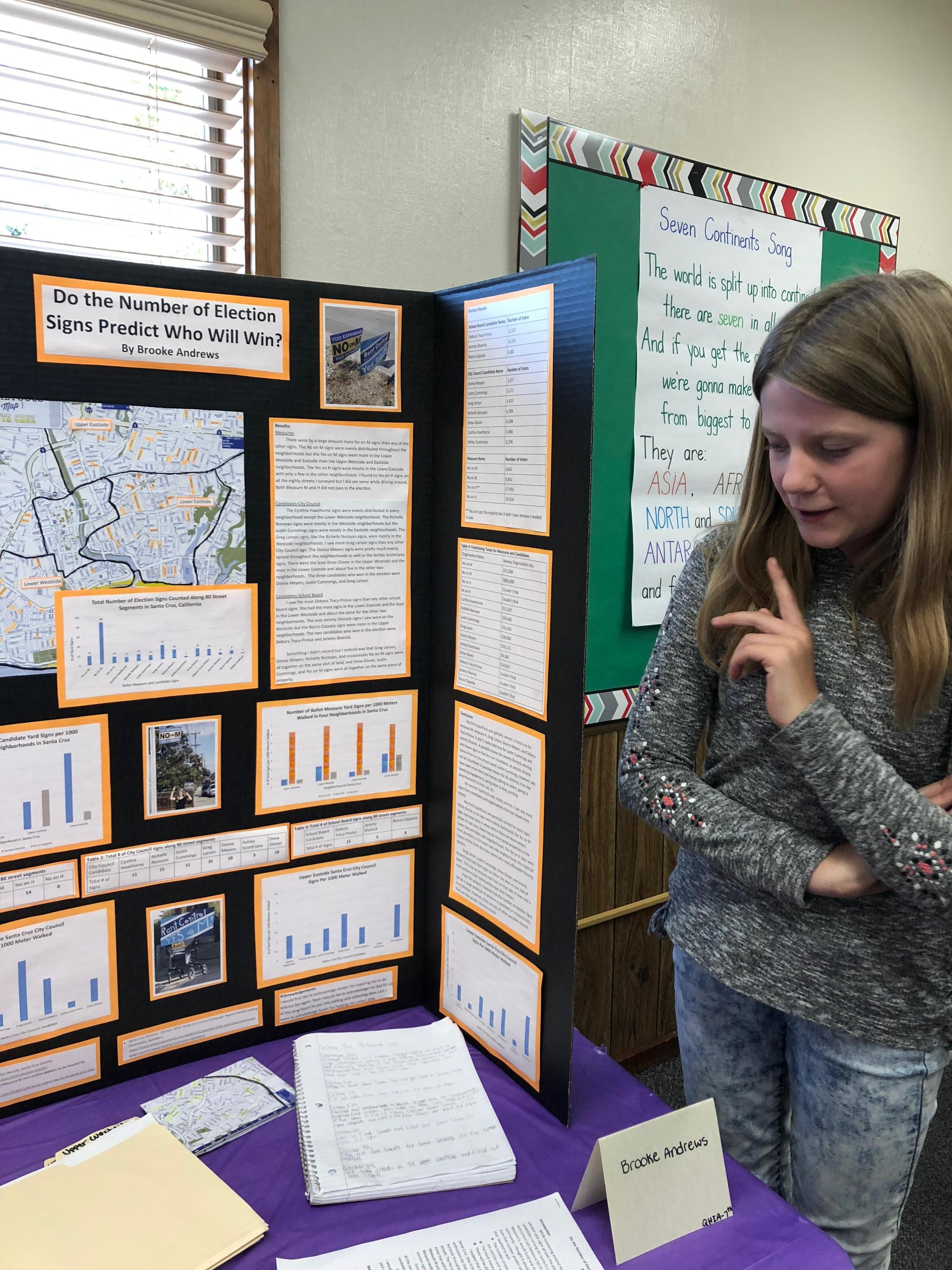 Annual Science Fair
