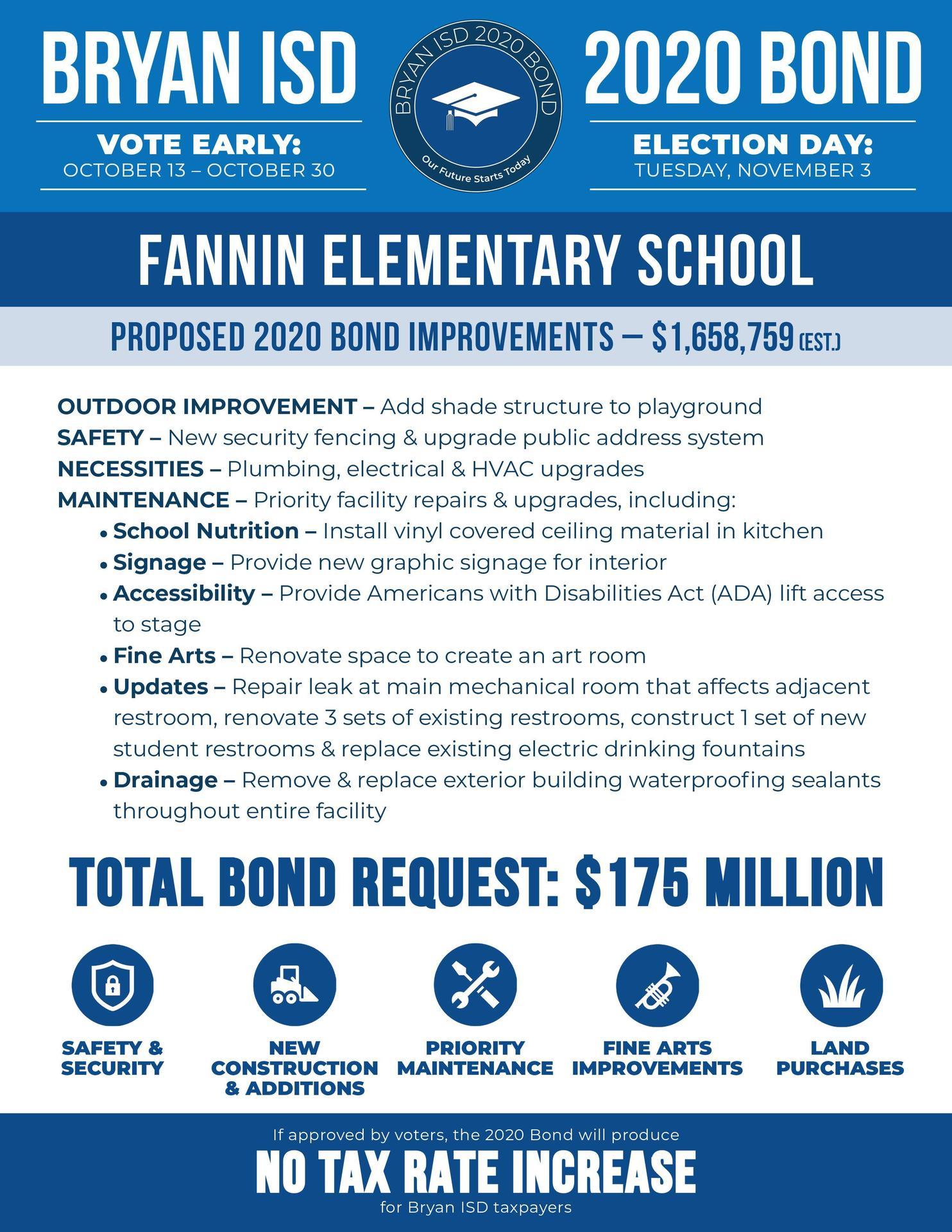 Fannin Elementary School Bond Information