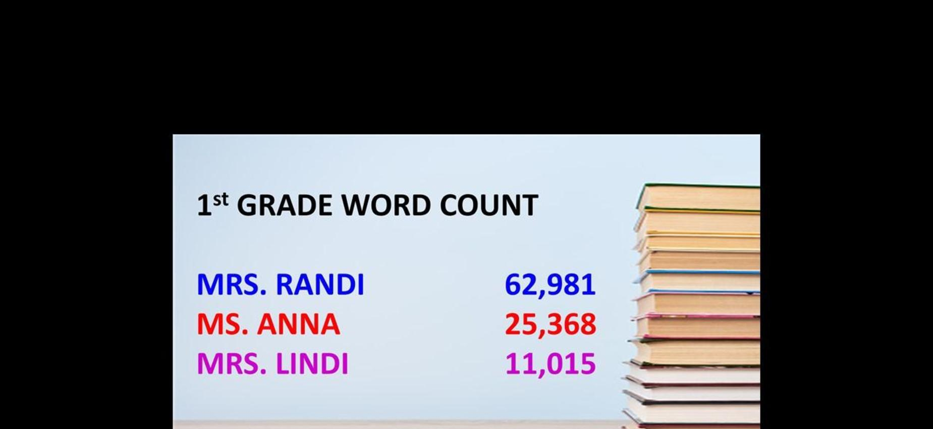 1st Grade Word Count