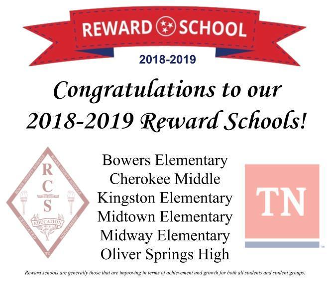 Roane County Schools would like to congratulate the following schools for reaching