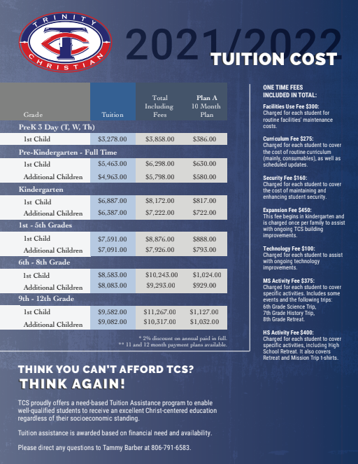 Tuition and fees for the 2021/2022 school year