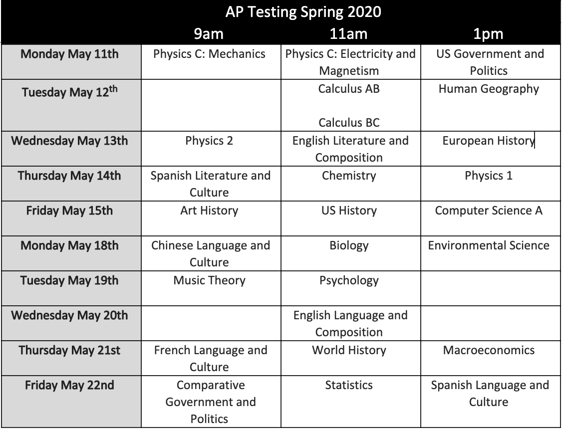 AP Testing Schedule Spring 2020