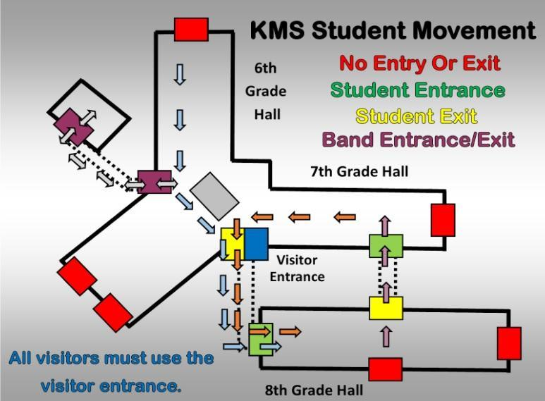 KMS Student Movement