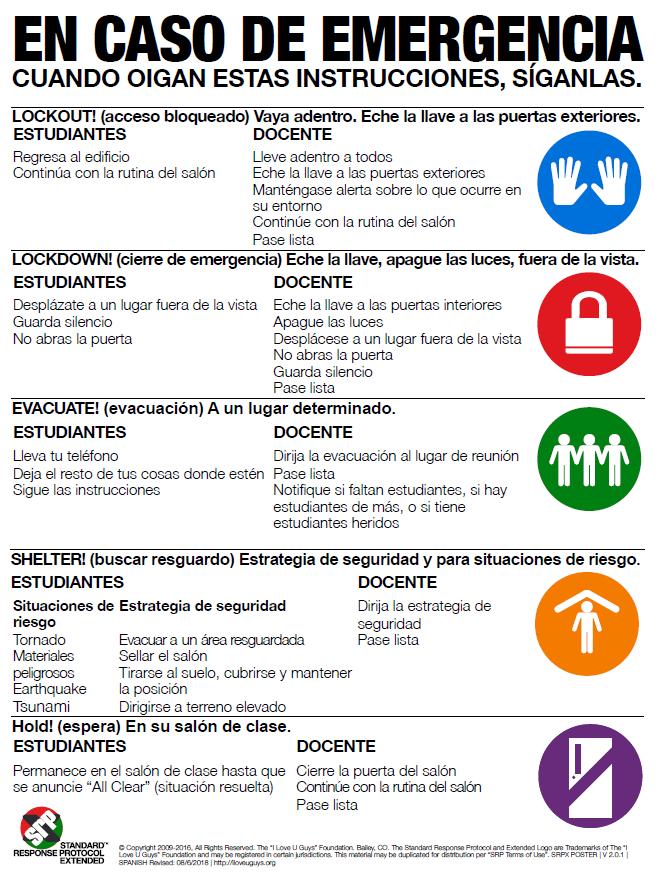 Standard Response Protocol in Spanish