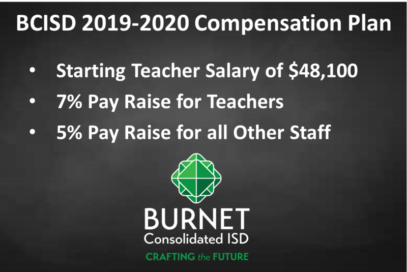 Board Approves 2019-2020 Compensation Plan Thumbnail Image