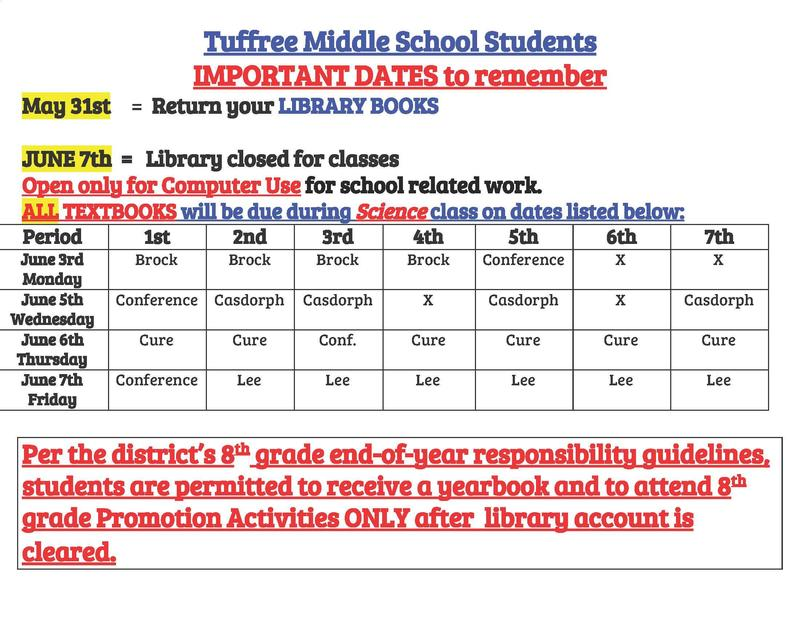 A picture of the attached pdf file with student end-of-year library reminders and information.