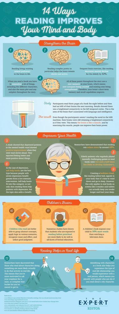 14 ways reading improves health infographic